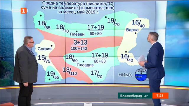 НИМХ: На 6 май по традиция ще вали