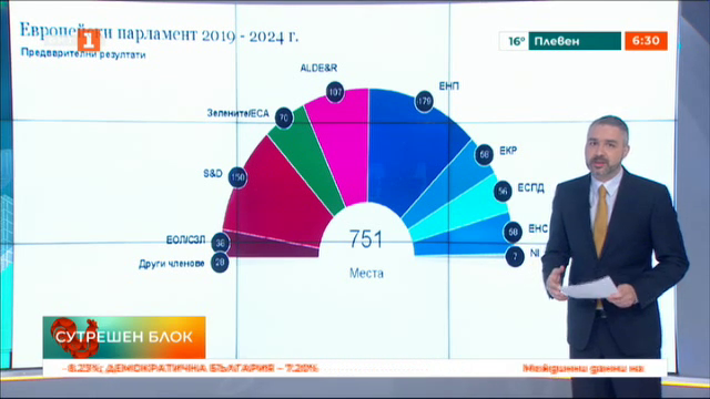 Разпределение на местата в Европейски парламент 2019 - 2024 г.