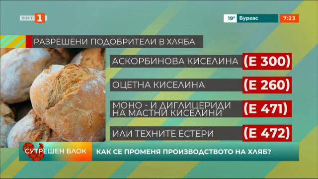 Как се променя производството на хляб?