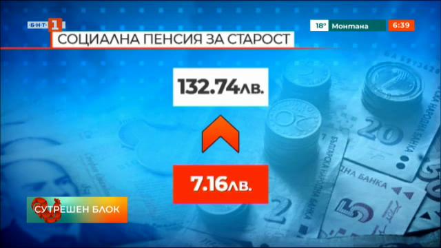Увеличават пенсиите - таванът става 1 200 лв., социалната - 133 лв.