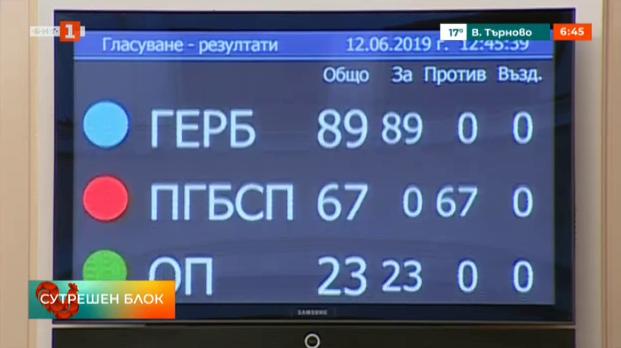Депутатите приеха намаляване на партийната субсидия от 11 на 1 лев