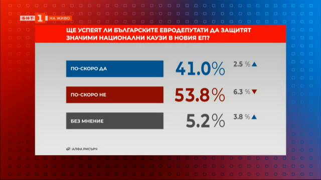 Ще успеят ли българските евродепутати да защитят националните каузи в новия ЕП?