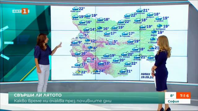 Гл. ас. д-р Анастасия Стойчева: Температурите се повишават от понеделник