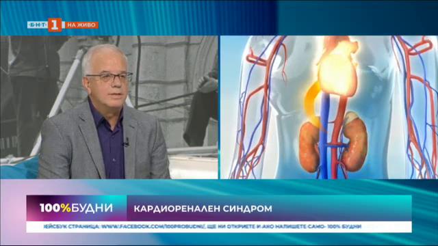 Сърдечно здраве и профилактика - доц. Атанас Кондурджиев