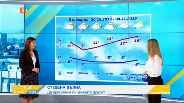 НИХМ: Рязко застудяване в края на октомври, следва затопляне