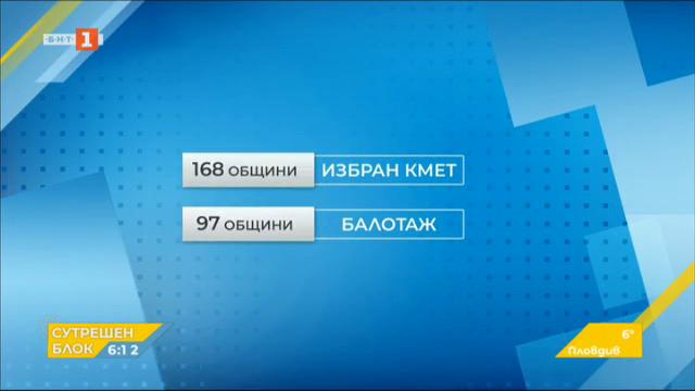 Резултатите от първия тур на местните избори