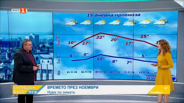 Времето през ноември - прогнозата на Красимир Стоев