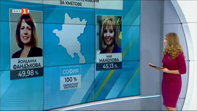 Резултати от местния вот в страната при 100% обработени протоколи