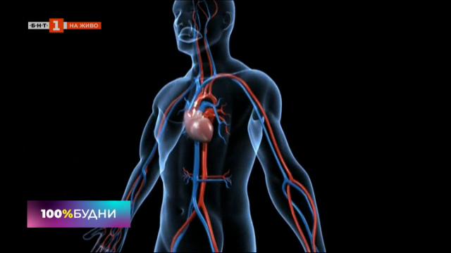Най-новите постижения на родната кардиохирургия