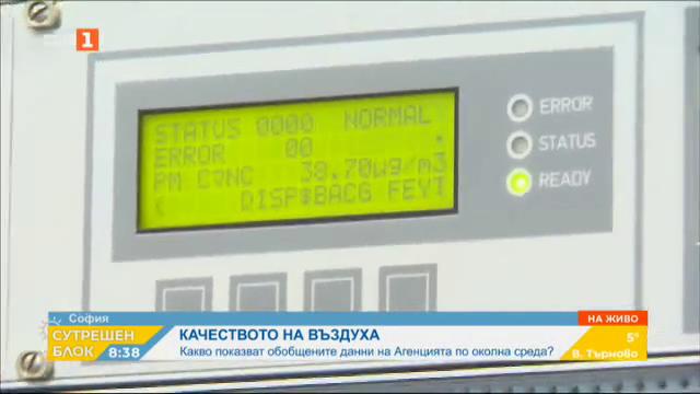 Качеството на въздуха в София