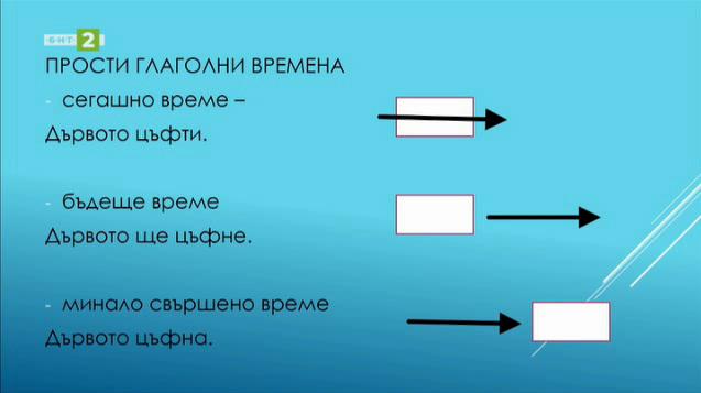Български език 6.клас: Минало предварително време