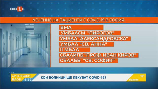 Кои болници ще лекуват от коронавируса
