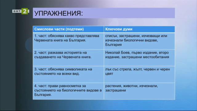 Български език – 5. клас: План на текст