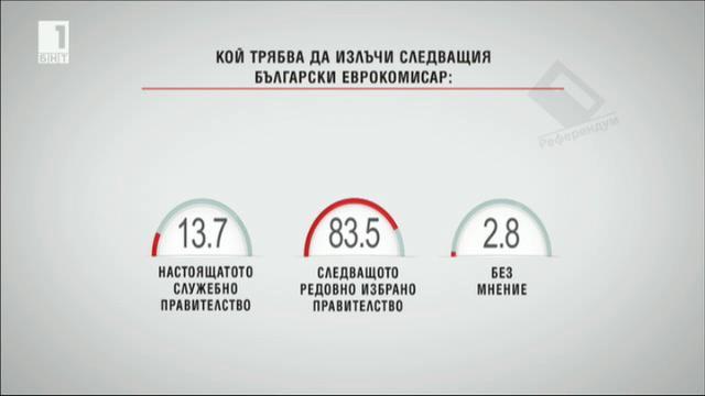 Кой трябва да излъчи следващия български еврокомисар?