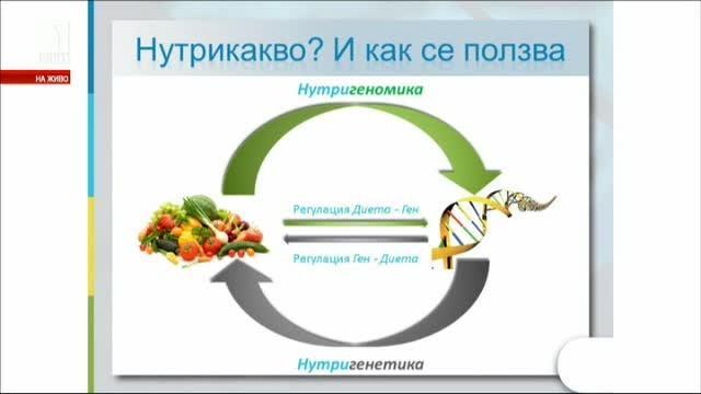 Нутригеномика за връзката между храната, гените и заболяванията