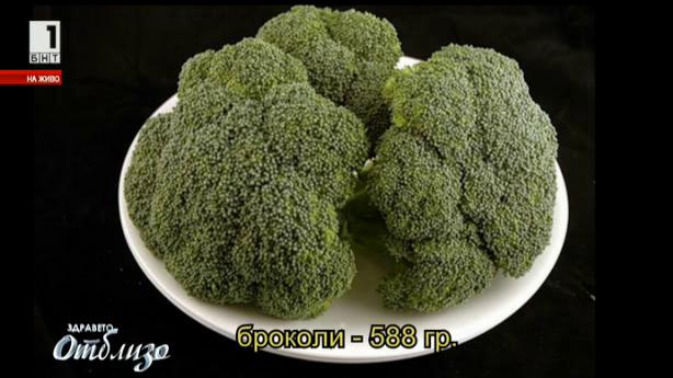 Здраве в чинията: Как изглеждат 200 калории в различни храни