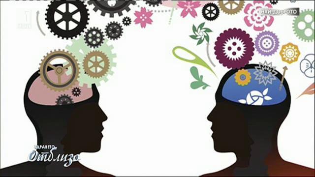Как се измерва коефициентът на емоционална интелигентност