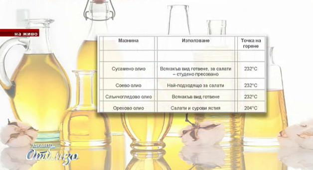 Какво олио да изберем за здравословна кухня?