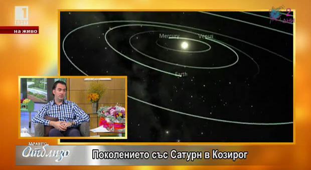 Поколението със Сатурн в Козирог