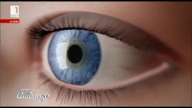 Природна аптека: Съвети на Петър Дънов за възпалени очи