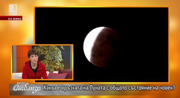 Каква е връзката на Луната с общото състояние на човек?
