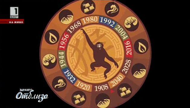 Мистериите на 29 февруари в годината на огнената маймуна