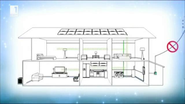 Енергията на умния дом